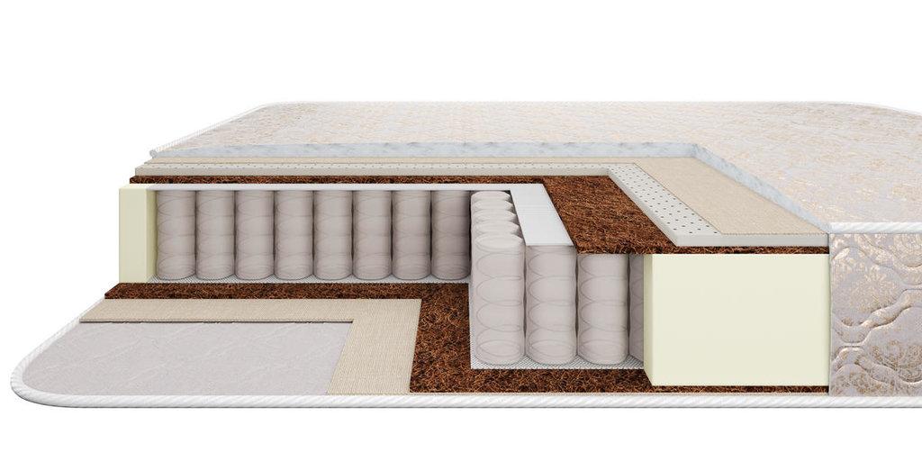 Матрасы: Матрас РЕЛАТЕКС в Стильная мебель