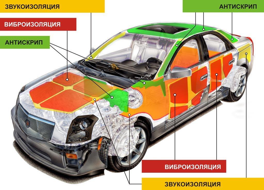 Установка и ремонт автостекол: Виброизоляция в Автостекло