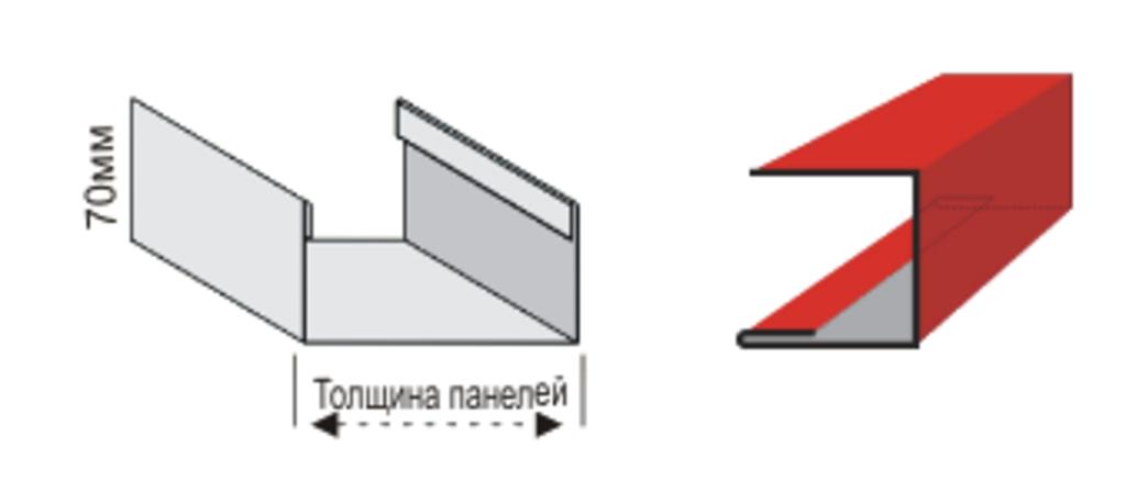 Доборные элементы: Планки замыкающие на торцы панелей кровли в Магнит, ООО