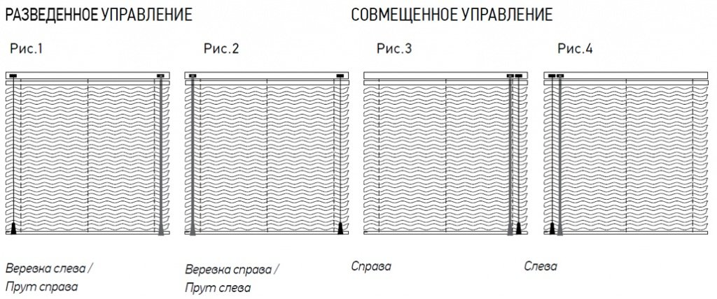 Горизонтальные жалюзи: Алюминиевые горизонтальные жалюзи ВОЛНА 35 мм в Салон штор, Виссон
