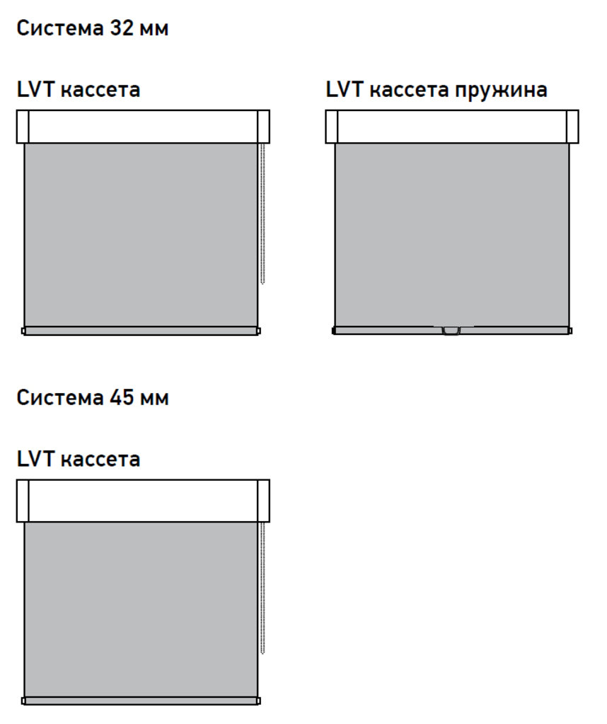 Рулонные шторы: Рулонные шторы КАССЕТА LVT (LOUVOLITE) для закрытия проёмов в Салон штор, Виссон
