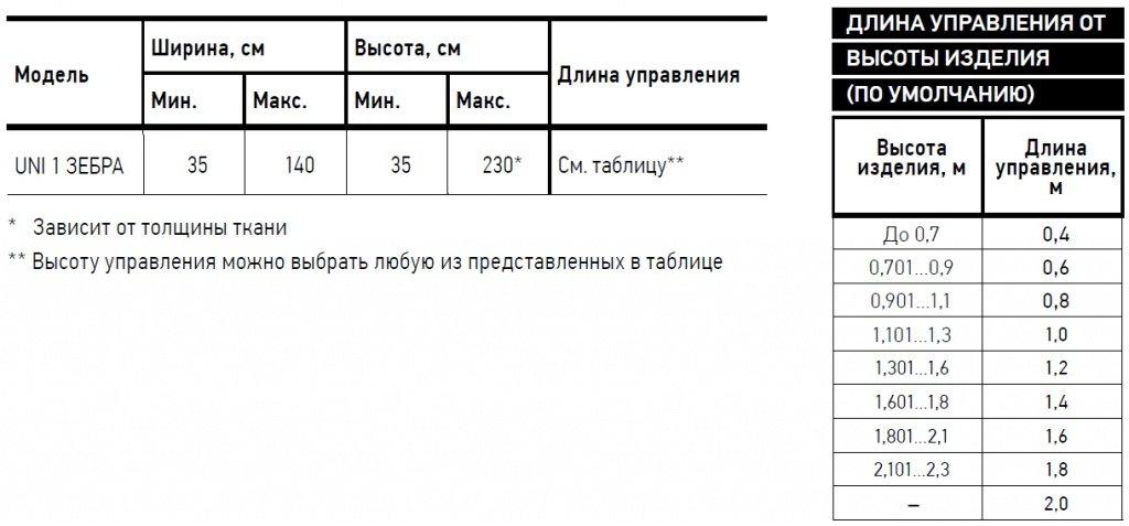 Рулонные шторы ЗЕБРА: Рулонные шторы UNI1-ЗЕБРА (BESTA) для пластиковых окон с глубиной штапика не менее 14мм в Салон штор, Виссон